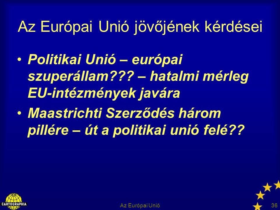 Az Európai Unió jövőjének kérdései