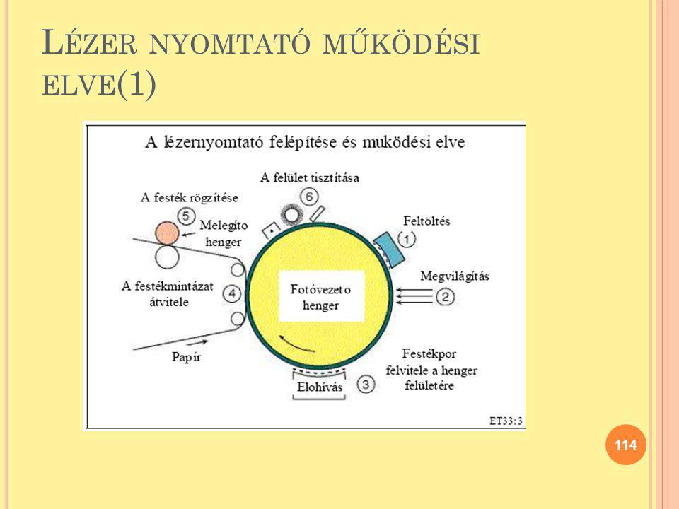Lézer nyomtató működési elve(1)