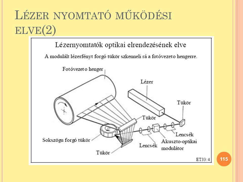 Lézer nyomtató működési elve(2)