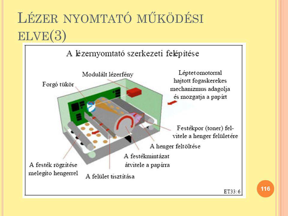 Lézer nyomtató működési elve(3)