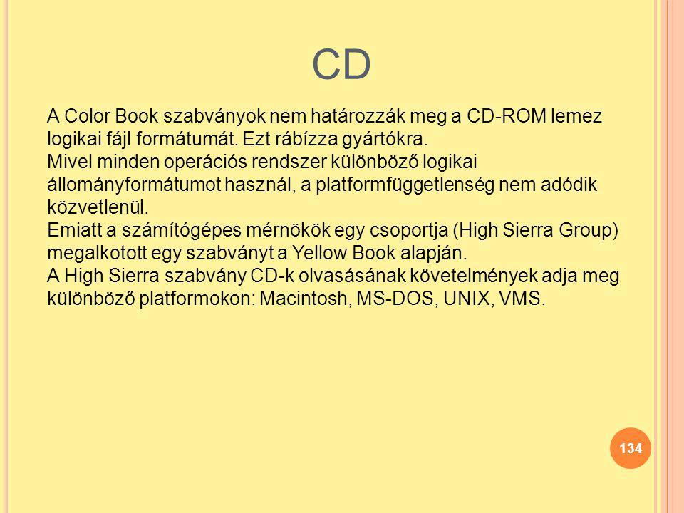CD A Color Book szabványok nem határozzák meg a CD-ROM lemez logikai fájl formátumát. Ezt rábízza gyártókra.