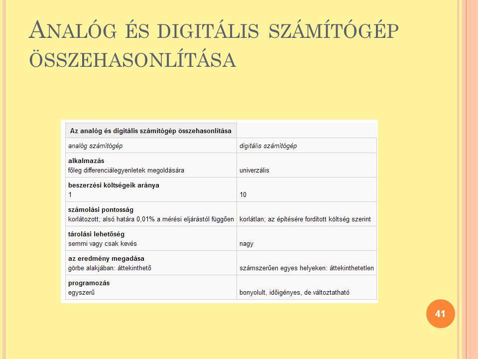 Analóg és digitális számítógép összehasonlítása