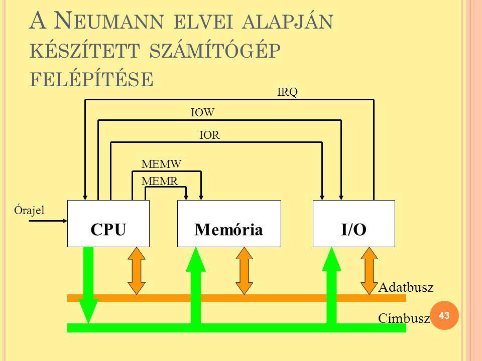 A Neumann elvei alapján készített számítógép felépítése
