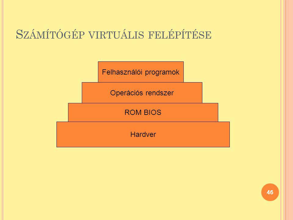 Számítógép virtuális felépítése