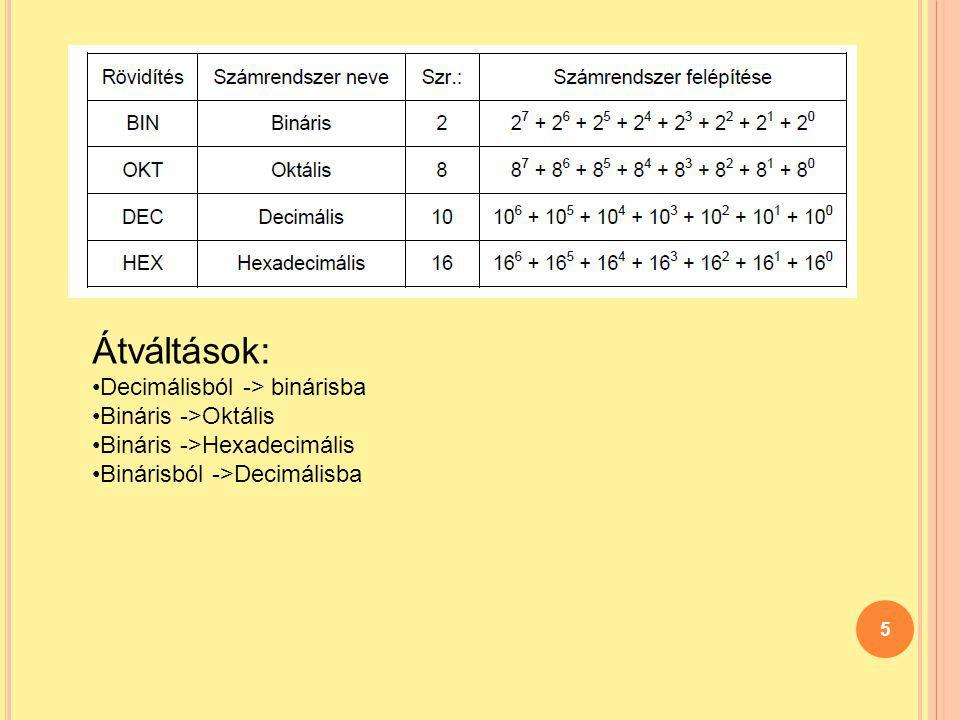 Átváltások: Decimálisból -> binárisba Bináris ->Oktális