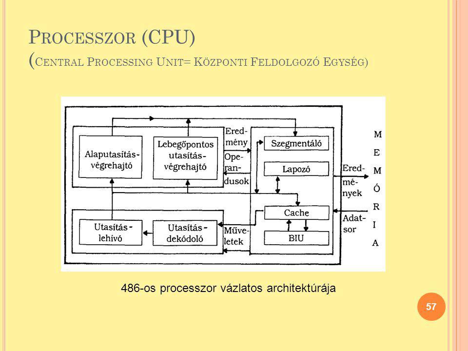 Processzor (CPU) (Central Processing Unit= Központi Feldolgozó Egység)