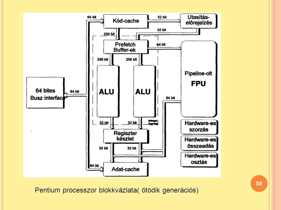 Pentium processzor blokkvázlata( ötödik generációs)