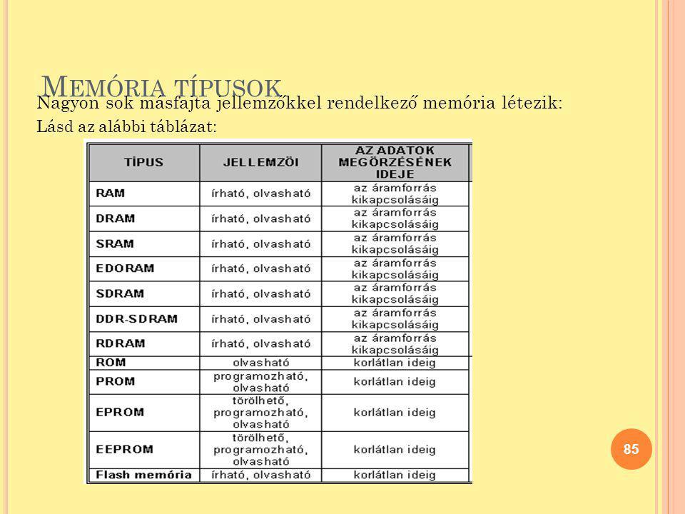 Memória típusok Nagyon sok másfajta jellemzőkkel rendelkező memória létezik: Lásd az alábbi táblázat: