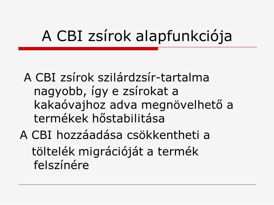 A CBI zsírok alapfunkciója