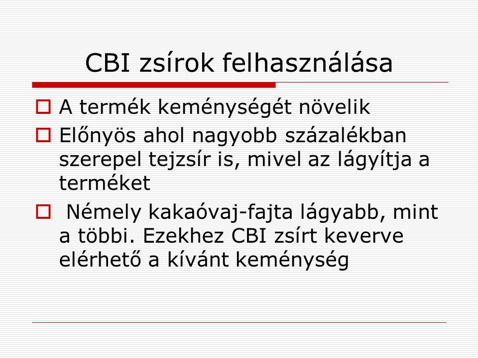 CBI zsírok felhasználása