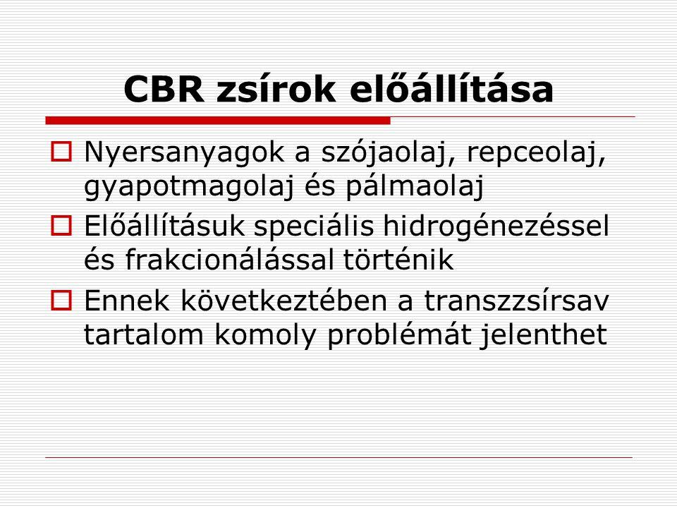 CBR zsírok előállítása