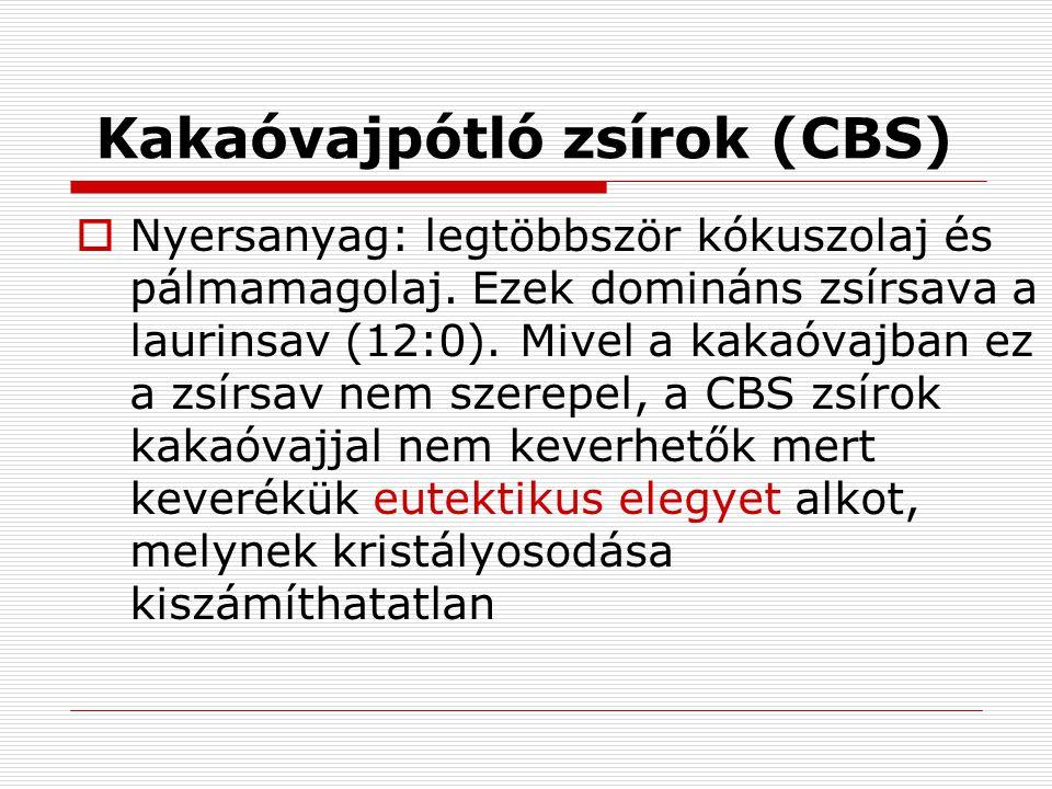 Kakaóvajpótló zsírok (CBS)