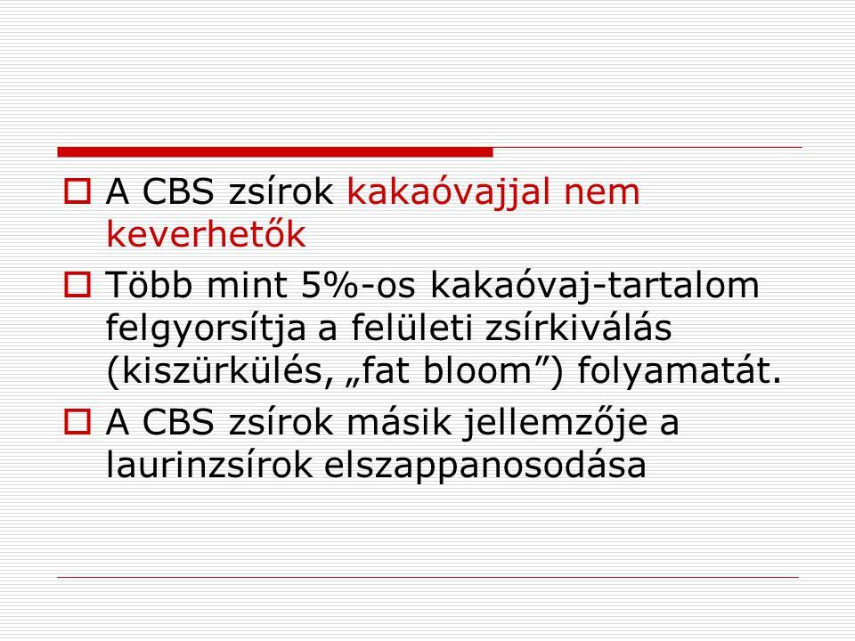 A CBS zsírok kakaóvajjal nem keverhetők