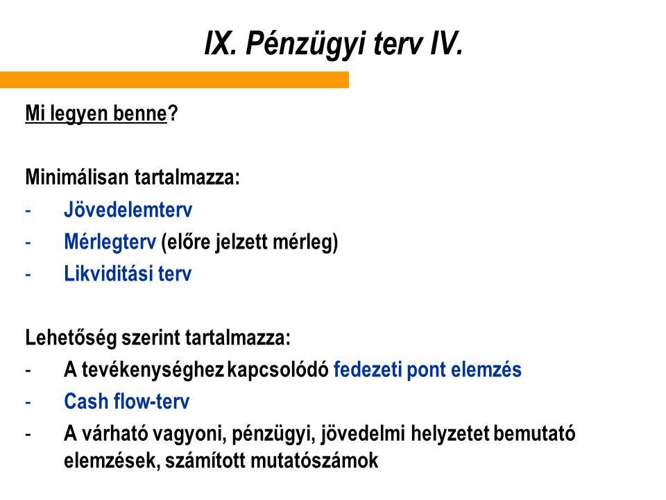 IX. Pénzügyi terv IV. Mi legyen benne Minimálisan tartalmazza: