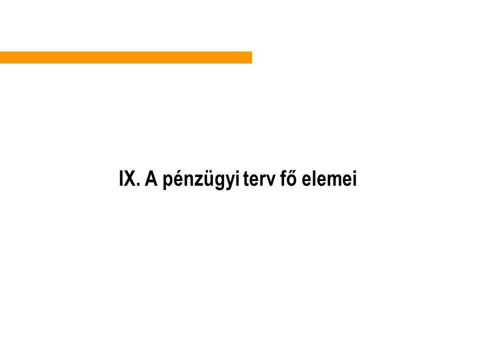 IX. A pénzügyi terv fő elemei
