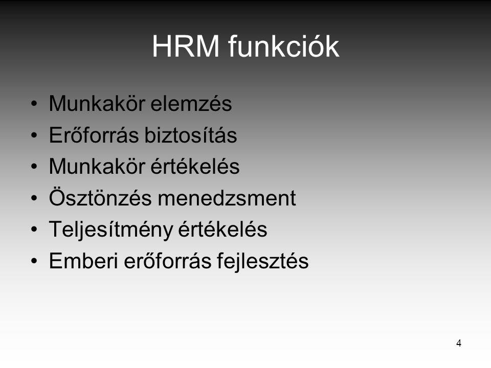 HRM funkciók Munkakör elemzés Erőforrás biztosítás Munkakör értékelés