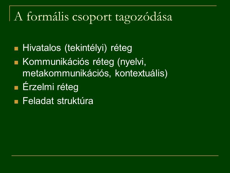 A formális csoport tagozódása