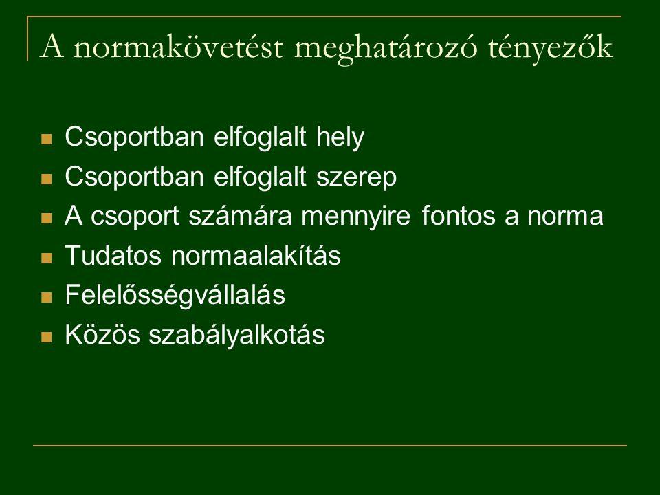A normakövetést meghatározó tényezők