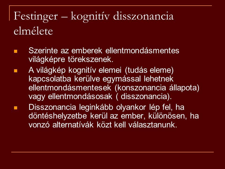 Festinger – kognitív disszonancia elmélete
