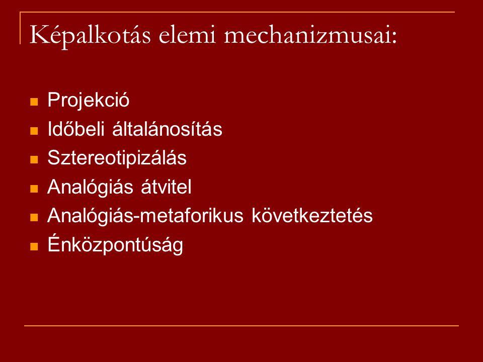 Képalkotás elemi mechanizmusai: