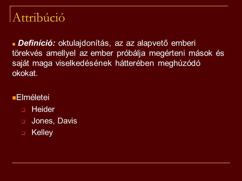 Attribúció Elméletei Heider Jones, Davis Kelley