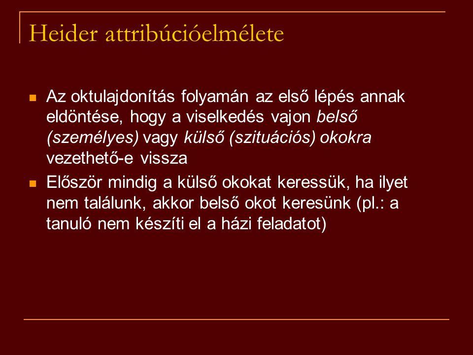 Heider attribúcióelmélete