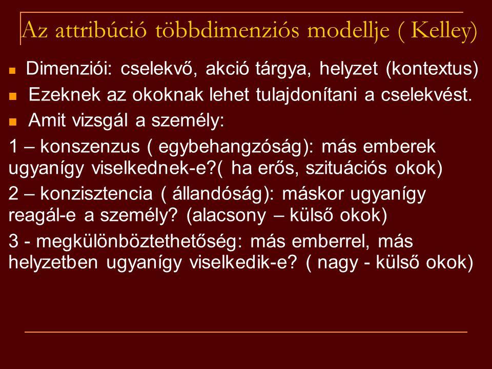 Az attribúció többdimenziós modellje ( Kelley)