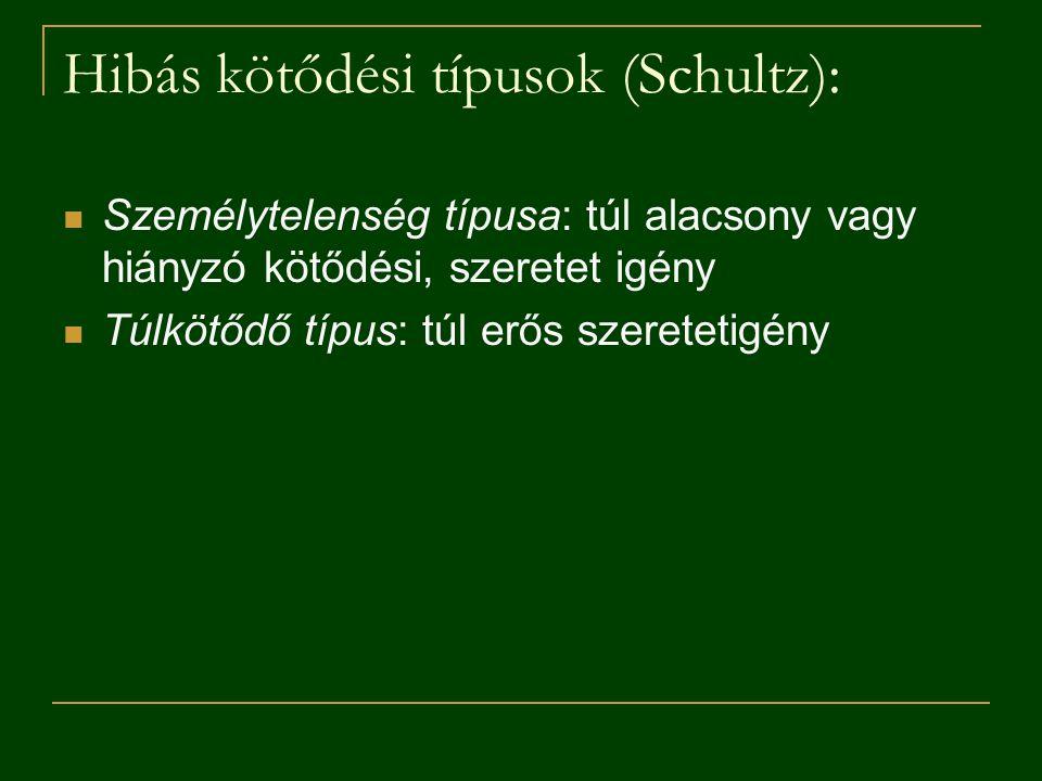 Hibás kötődési típusok (Schultz):