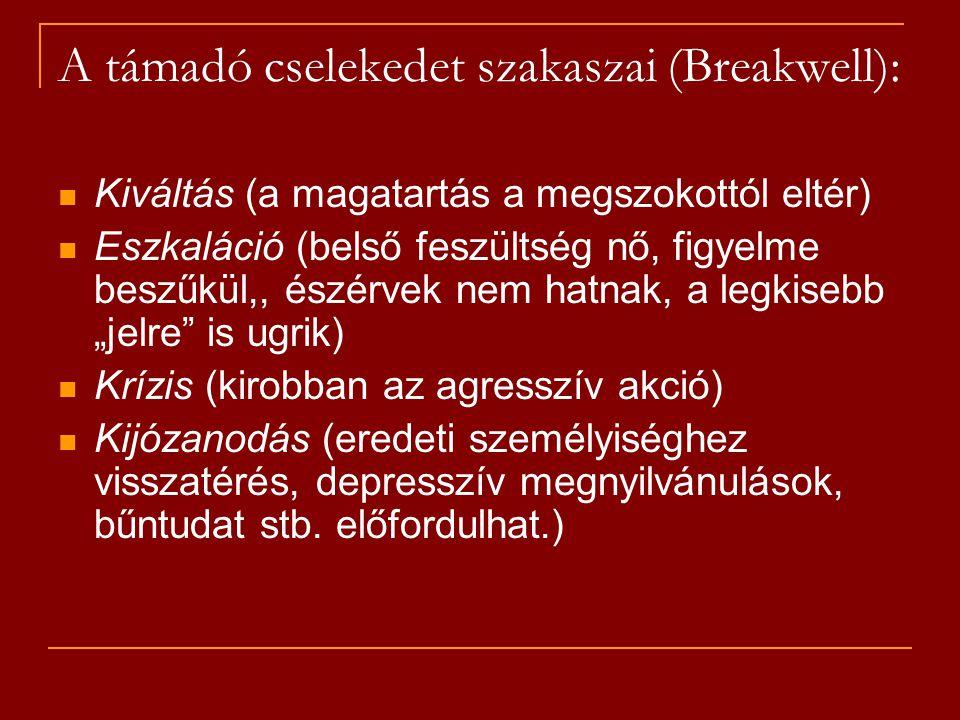 A támadó cselekedet szakaszai (Breakwell):
