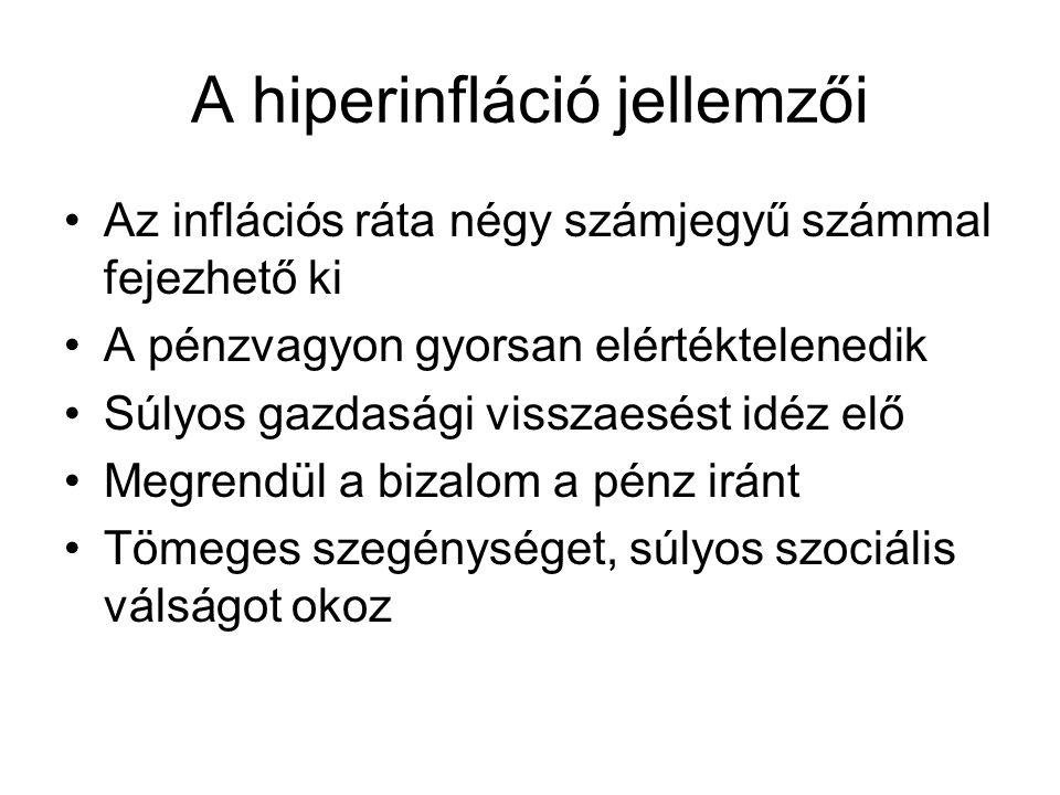 A hiperinfláció jellemzői
