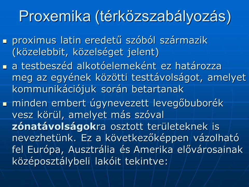 Proxemika (térközszabályozás)