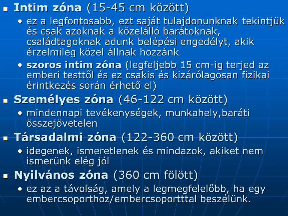 Intim zóna (15-45 cm között)