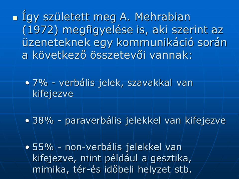 Így született meg A. Mehrabian (1972) megfigyelése is, aki szerint az üzeneteknek egy kommunikáció során a következő összetevői vannak: