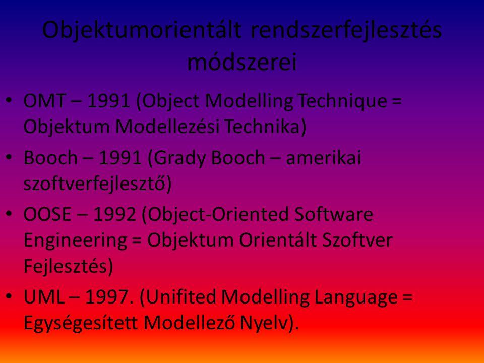 Objektumorientált rendszerfejlesztés módszerei