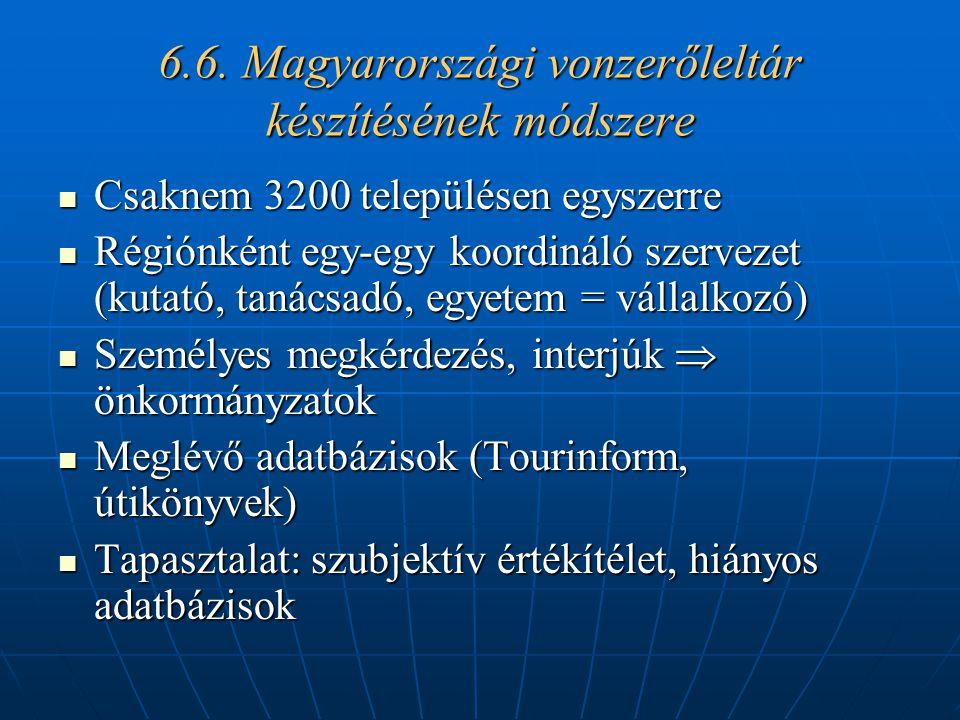 6.6. Magyarországi vonzerőleltár készítésének módszere