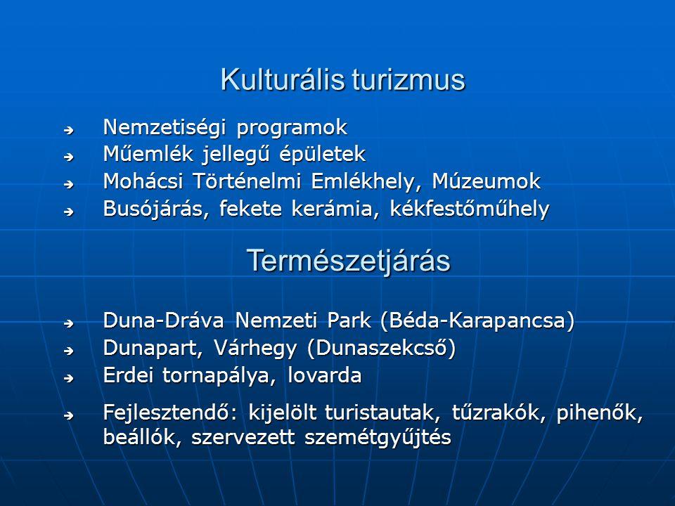 Kulturális turizmus Természetjárás Nemzetiségi programok
