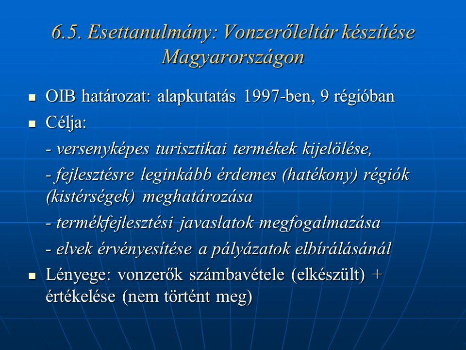 6.5. Esettanulmány: Vonzerőleltár készítése Magyarországon