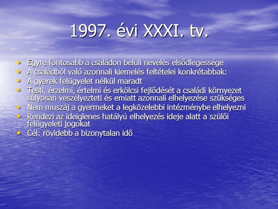 1997. évi XXXI. tv. Egyre fontosabb a családon belüli nevelés elsődlegessége. A családból való azonnali kiemelés feltételei konkrétabbak: