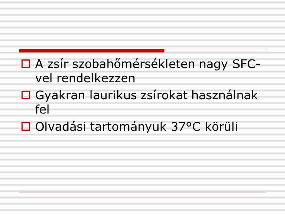 A zsír szobahőmérsékleten nagy SFC-vel rendelkezzen