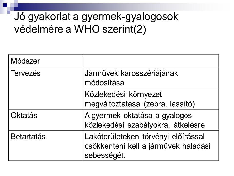 Jó gyakorlat a gyermek-gyalogosok védelmére a WHO szerint(2)