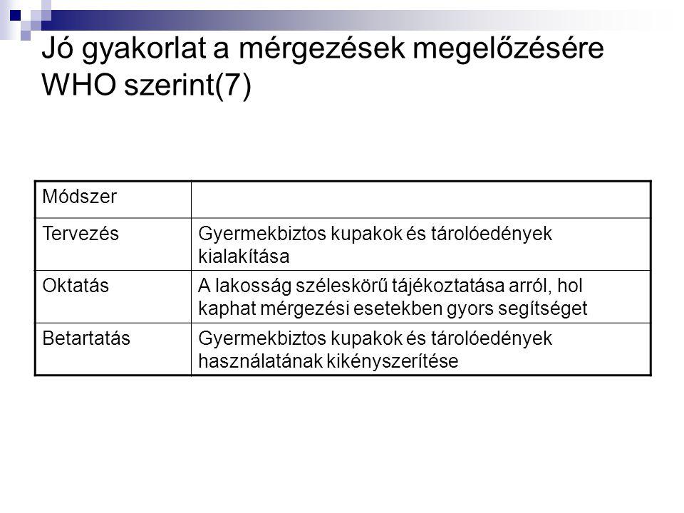 Jó gyakorlat a mérgezések megelőzésére WHO szerint(7)