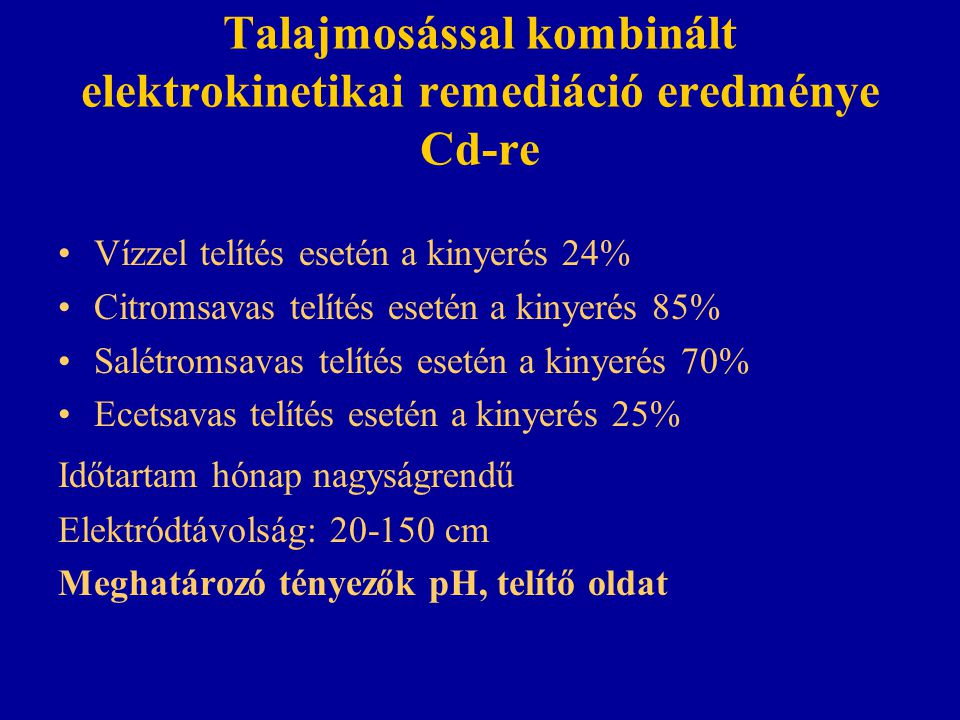 Talajmosással kombinált elektrokinetikai remediáció eredménye Cd-re