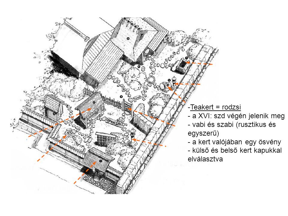 Teakert = rodzsi a XVI: szd végén jelenik meg. vabi és szabi (rusztikus és egyszerű) a kert valójában egy ösvény.