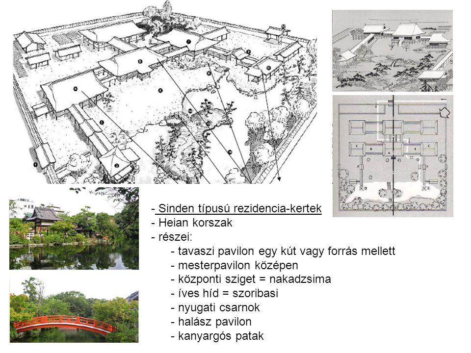Sinden típusú rezidencia-kertek