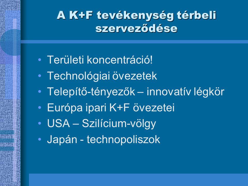 A K+F tevékenység térbeli szerveződése