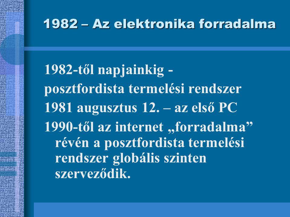 1982 – Az elektronika forradalma