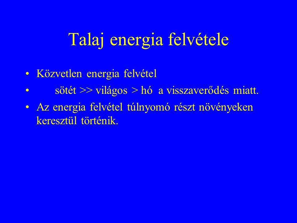 Talaj energia felvétele