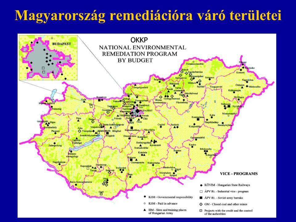 Magyarország remediációra váró területei