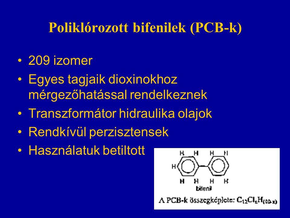 Poliklórozott bifenilek (PCB-k)