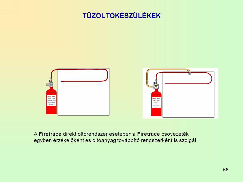 TŰZOLTÓKÉSZÜLÉKEK A Firetrace direkt oltórendszer esetében a Firetrace csővezeték egyben érzékelőként és oltóanyag továbbító rendszerként is szolgál.